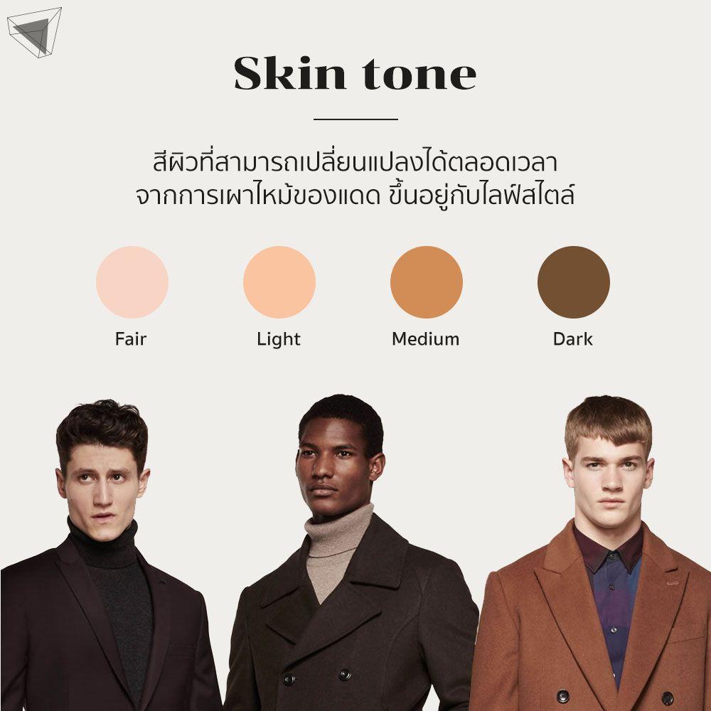 ทำความเข้าใจระหว่าง Skin Tone กับ Skin Undertone