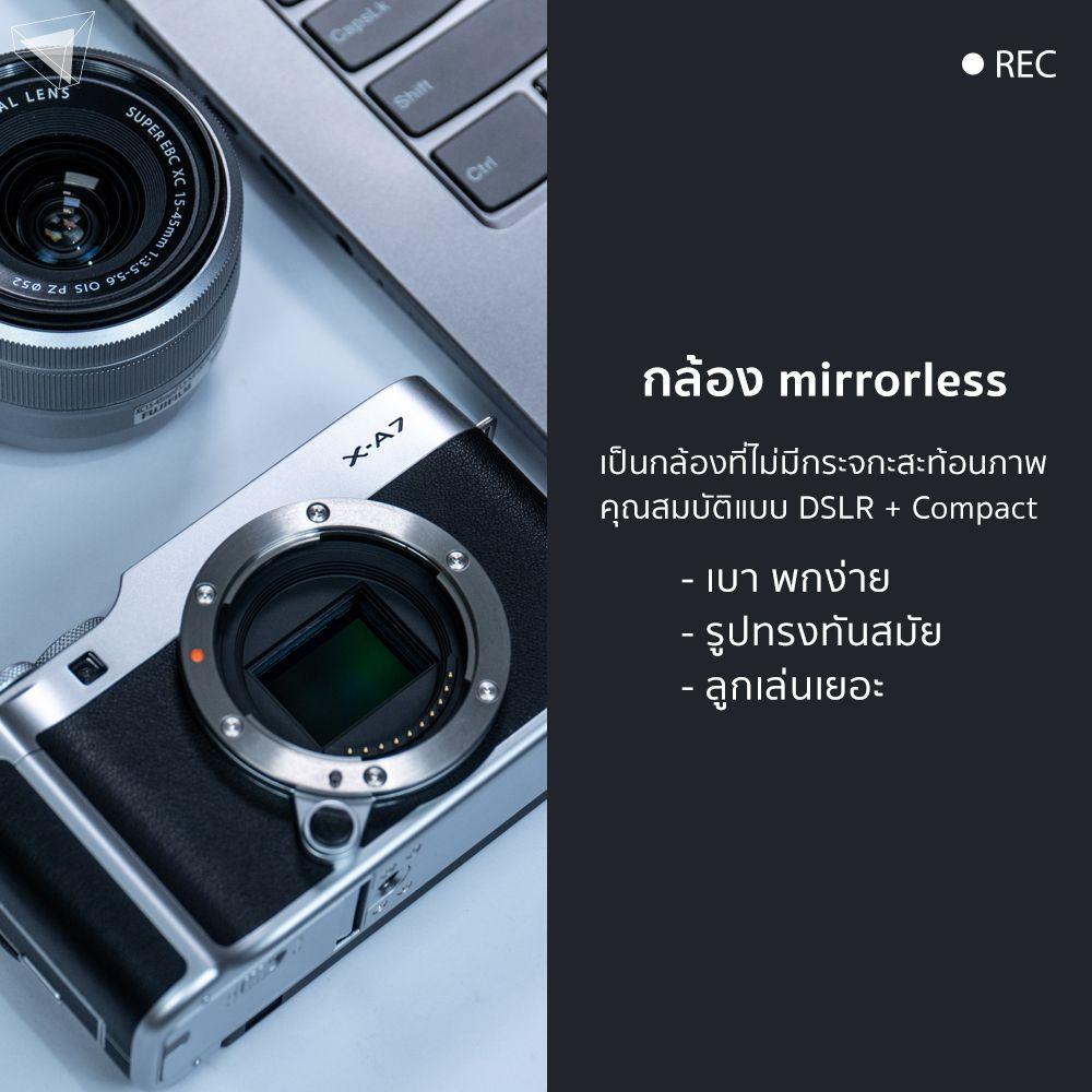 กล้อง mirrorless คืออะไร