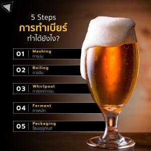วิธีทำคราฟต์เบียร์