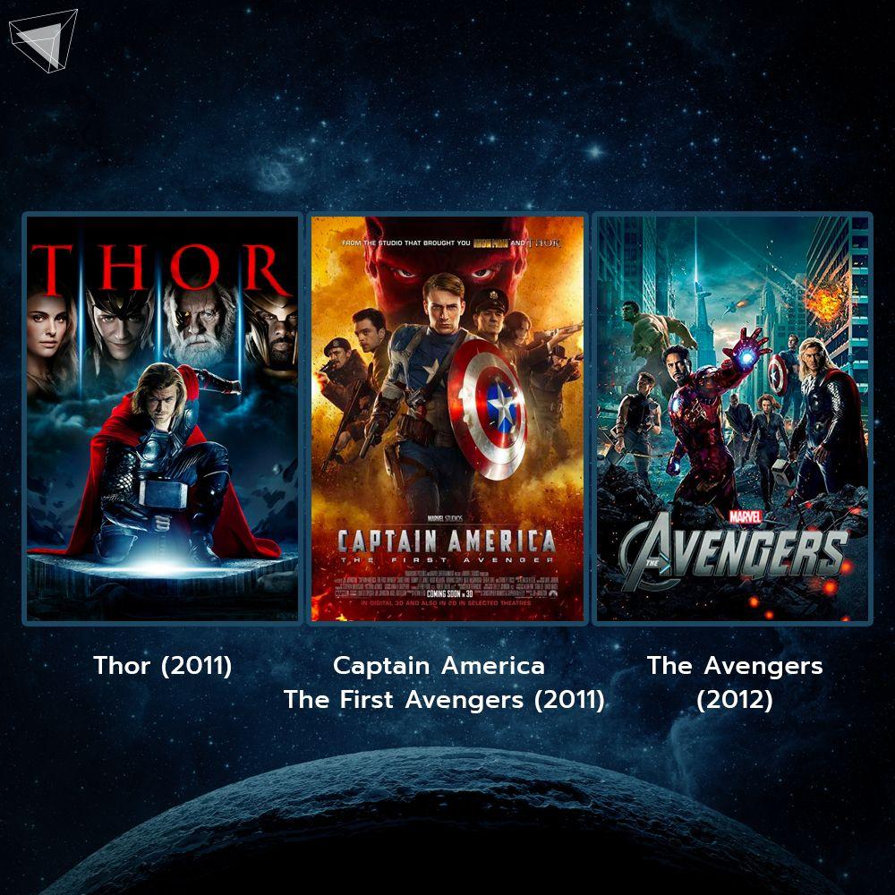 หนัง Marvel Phase 1