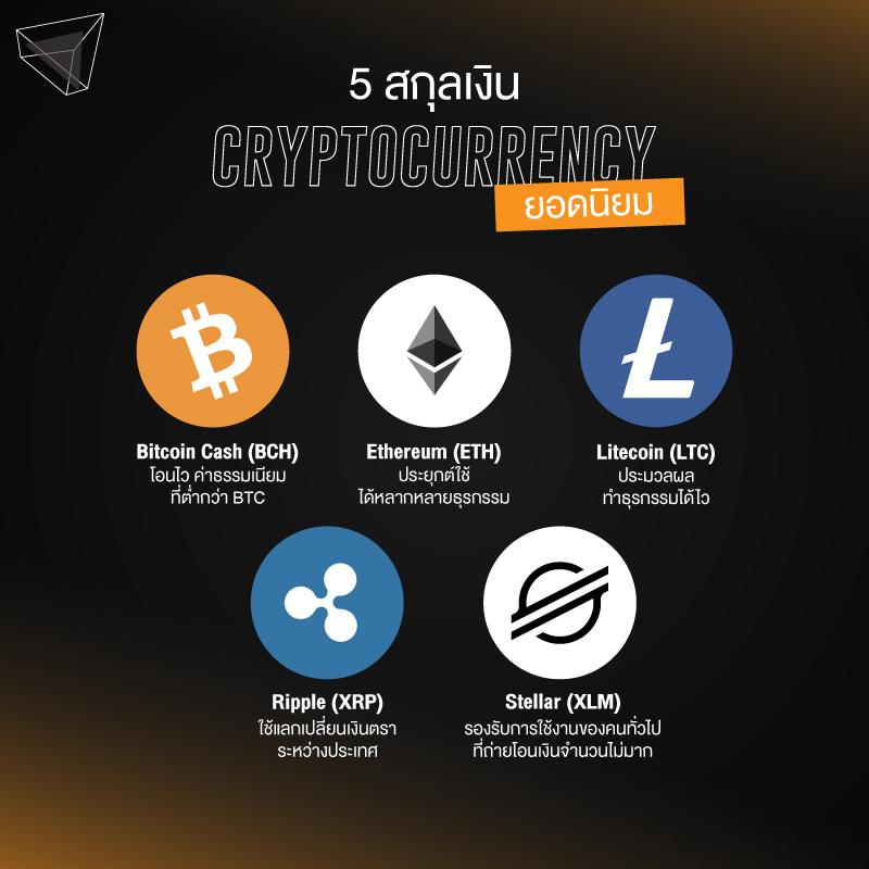 สกุลเงิน Cryptocurrency มีอะไรบ้าง